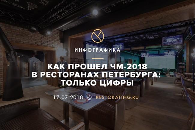 Как прошел ЧМ-2018 в ресторанах Петербурга