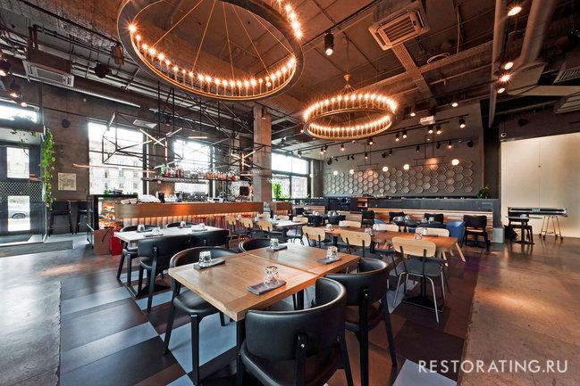 Grill Station: Скидка 10% на день рождения